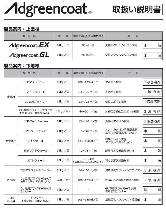 取り扱い説明書/日本語版